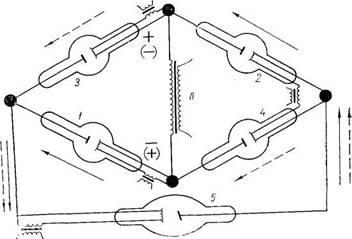 электрическая схема пежо партнер